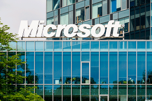 Expect Volatility (but Not for Long) After Microsoft Earnings