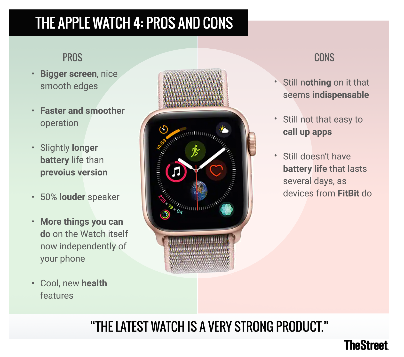Apple Watch 4 Review: Some Big Improvements But Still Waiting for Killer App