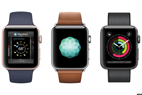 Apple Watch Appears on Its Way to Becoming a $6 Billion Business