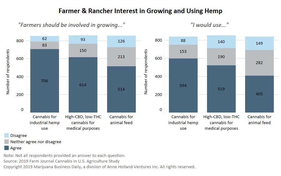 Hemp Is No Ordinary Crop and Market - RealMoney