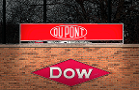 Stay on Defense When Looking at the DowDuPont Charts