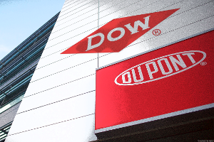 DowDuPont Up as Specialty Products Division Guidance Reaffirmed