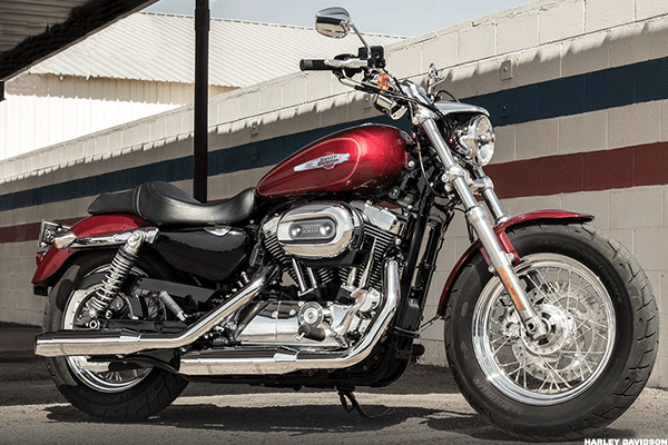 Harley-Davidson (HOG) Slips Even After RBC Upgrade