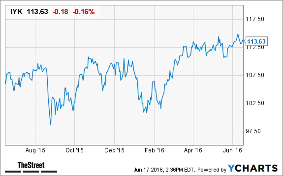 Which Is The Better Buy Procter Gamble Or Kimberly Clark Thestreet