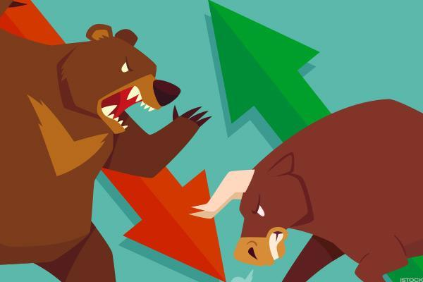 Finding the Bullish and Bearish Reversals