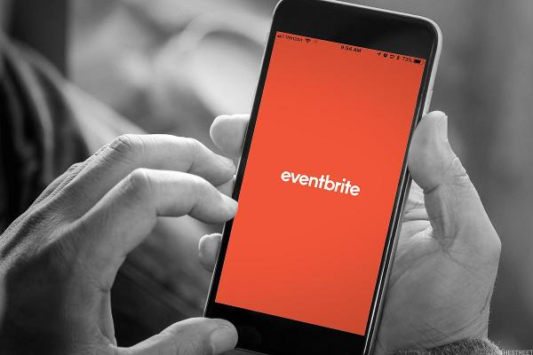 Eventbrite Is Finally Seeing Strong Technical Action