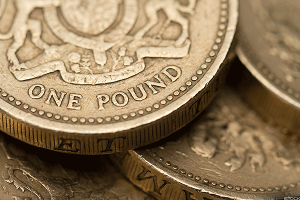 The Pound's Pounding Is Over
