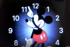 Is It Time to Short Disney? Charting the Speculative Trade