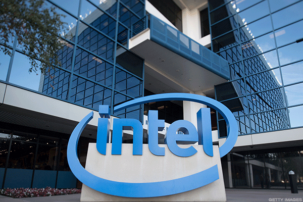 Intel: A Major Breakout Is Looming