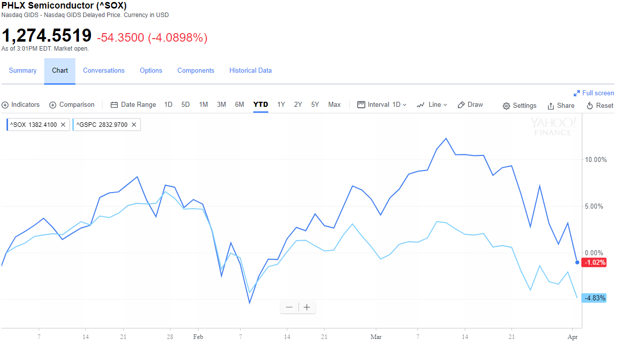 Live blog the stock market is completely falling apart thestreet source yahoo finance biocorpaavc Choice Image