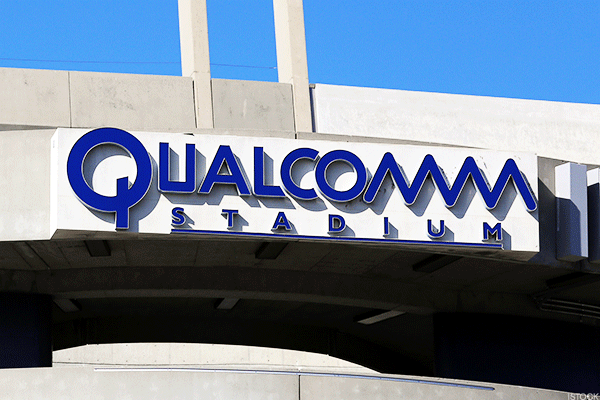 How Qualcomm Can Get Out of its Funk: 'Off the Charts' With Jim Cramer