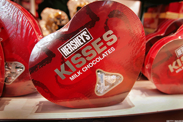 Hershey Stock Rises Premarket on Earnings Beat
