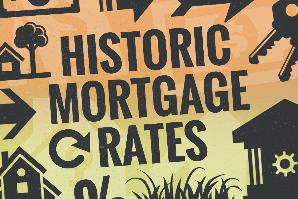 Image result for Historic Mortgage Rates: From 1981 to 2019 and Their Impact