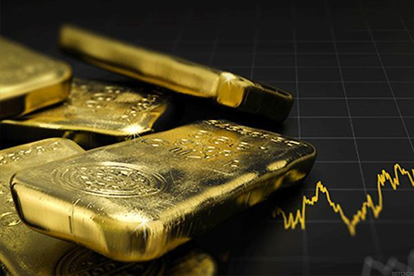 Gold Prices Have Cratered