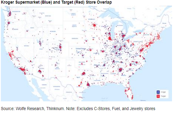 target and kroger stores are located in the us a combination of the two retailers would create great synergies in transportation and other costs