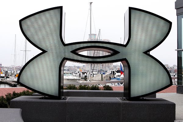 Under Armour, Cognex, Novocure: 'Mad Money' Lightning Round