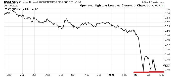 """Готовим """"Shopping List"""" на среду. S&P500"""