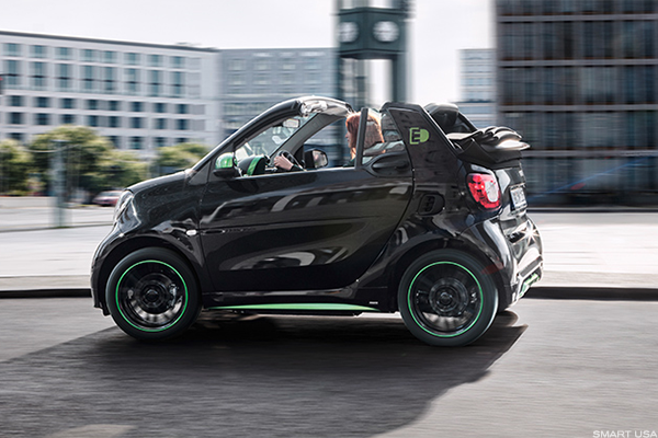 2017 Smart Fortwo Electric Cabriolet