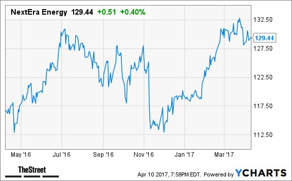 NextEra Energy: Cramer\'s Top Takeaways - TheStreet