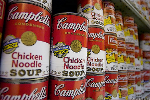 The Charts of Campbell Soup Are Showing Positive Signals Again
