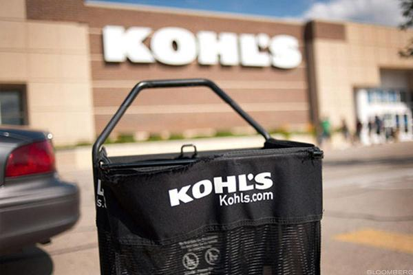 Kohl's: An Attractive Play on Consumer Spending and for Dividend Yield