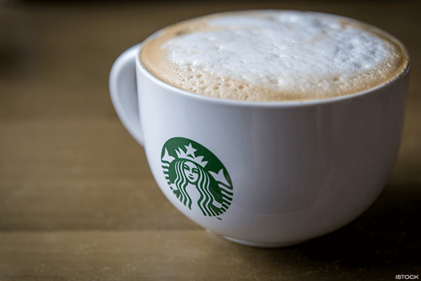 Trade Starbucks and Dunkin' Brands Bullish Charts -- Plus Jim Cramer's Take
