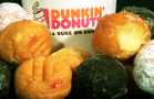Dunkin' Brands Is Brewing Up Profits on the Charts With a Quantitative Upgrade