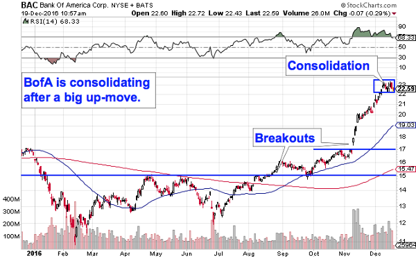 Stock options ctr nasdaq
