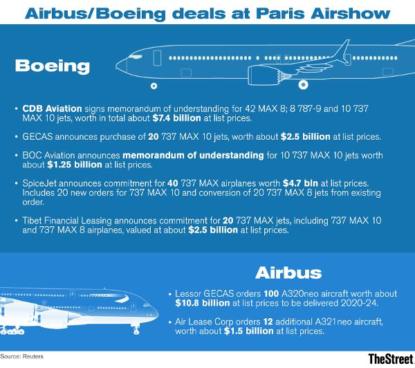Here's a running tally of Boeing and Airbus sales so far at the Paris Air Show.