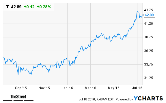 Here Are 10 High Yield Dividend Stocks To Buy Now For Safe Income