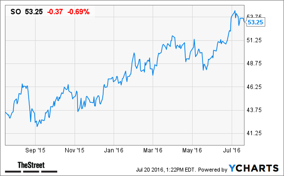 10 Best Dividend Stocks To Own Now For A Safe Retirement Thestreet
