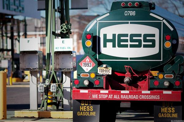 Hess Corp Could Back Up More in the Weeks Ahead