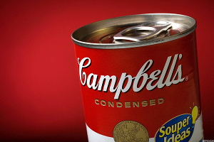 More Campbell's Soup; Doubting Market's Optimism: Best of Kass