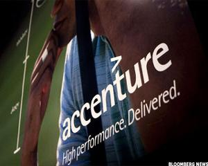 Accenture Is Positioned to Deliver Market Share Gains in 2015