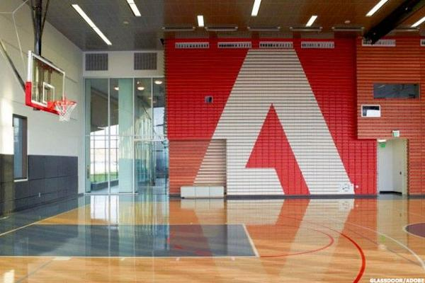 Adobe Systems Is Extended on the Upside