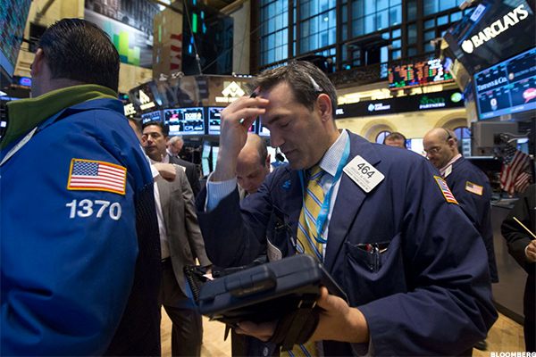 CBOE Stock is the 'Chart of the Day'