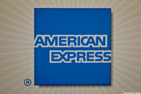 American Express Has Become Over-Bought