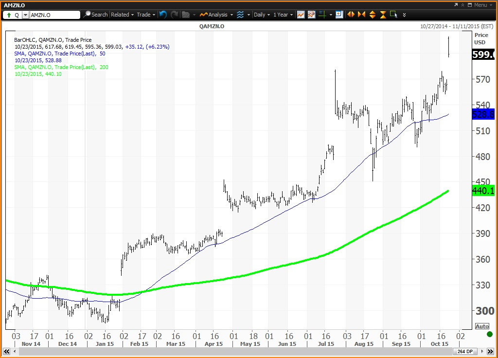 apple  aapl  is the momentum stock to pick over netflix