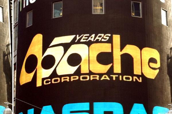 Apache (APA) Stock Rating Cut at Barclays