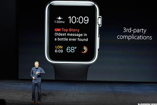 DexCom Stock Surging on Apple Watch Partnership