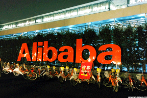Alibaba Shares Topping Out