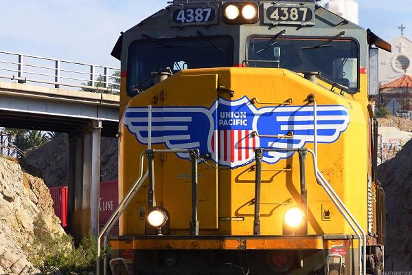 Look to Buy Union Pacific on a Shallow Decline