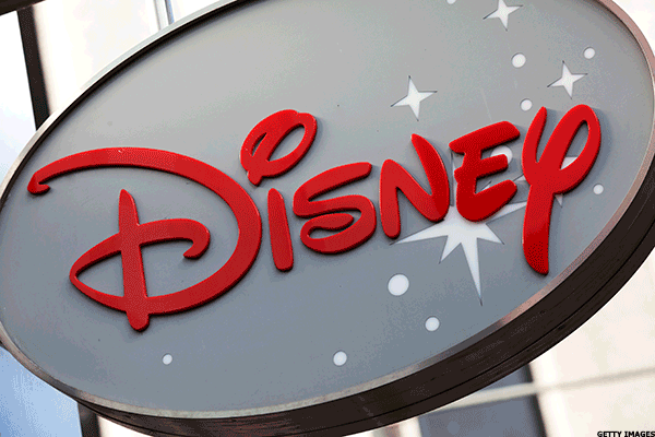 UBS Call for Disney to Divest ESPN Is 'Really Incredible': More Squawk From Jim Cramer