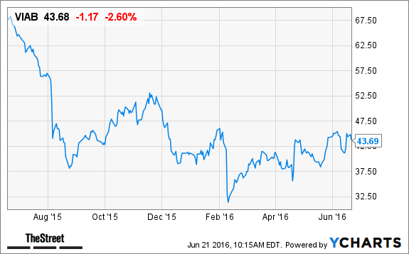 Executive stock options missed earnings targets and earnings management