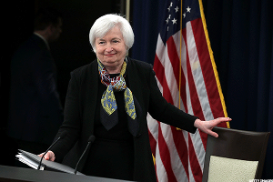 Here's How You Should Play the Fed Decision, According to the Charts