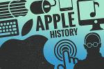 History of Apple: Facts and What's Happening in 2018