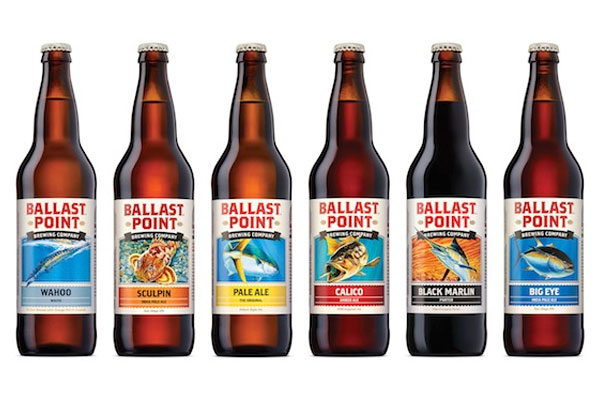 Craft Beer Industry In India