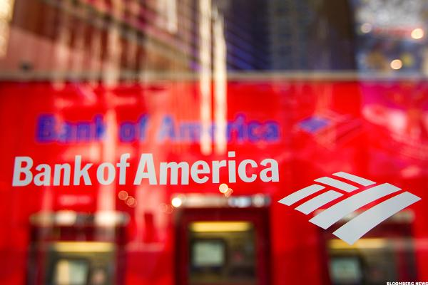 Bank of America Outran Even Goldman Sachs in Bond-Trading Growth
