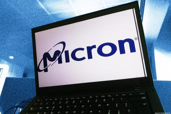 Micron Technology Is Poised to Break Out of an Equilateral Triangle Formation
