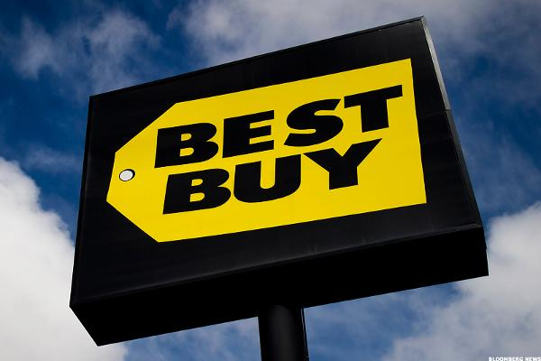 Staying on the Sidelines With Best Buy for Now